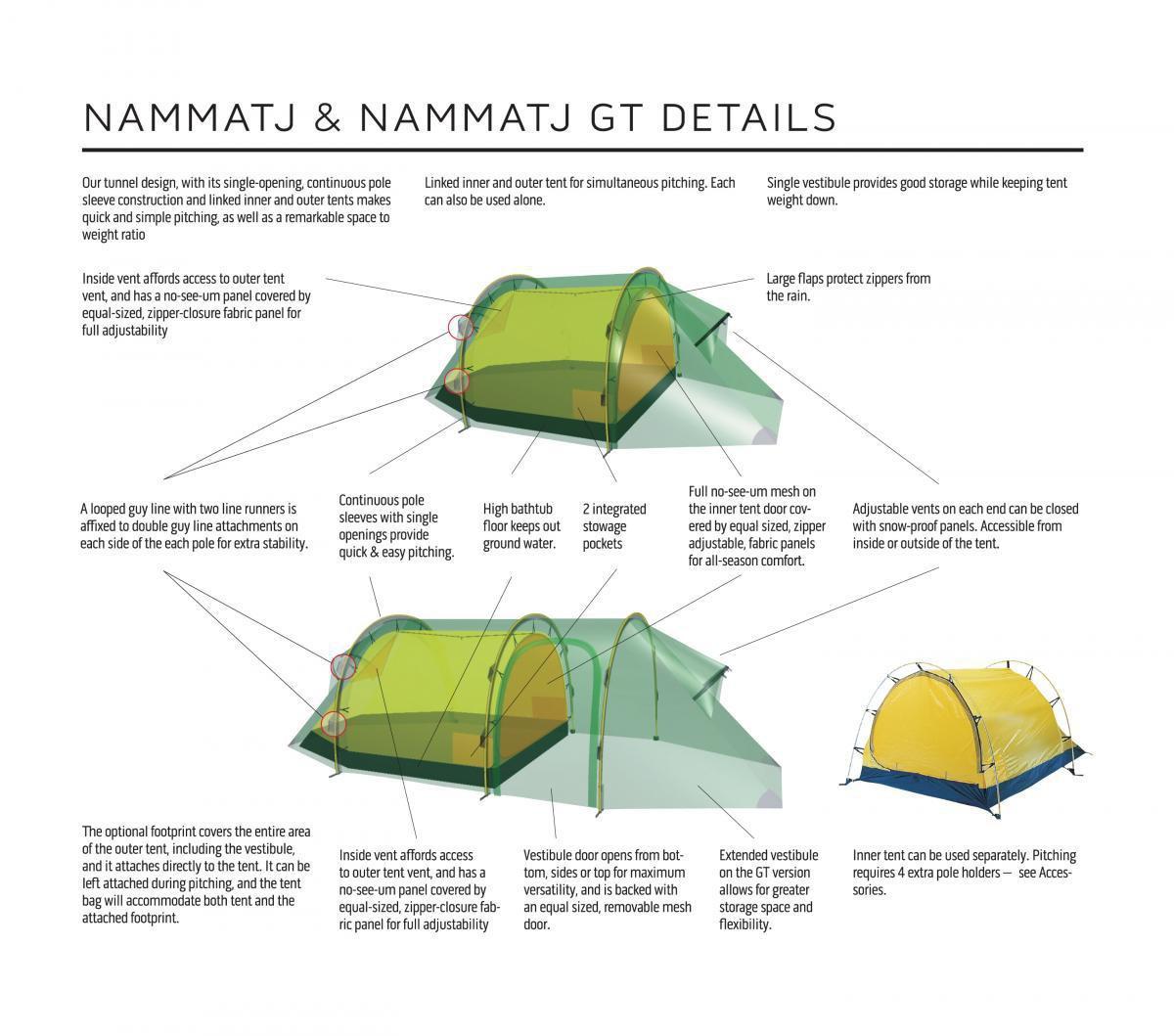 Hilleberg Nammatj 2 GT  sc 1 st  Aventure Nordique & Hilleberg Nammatj 2GT - Tunnel tent 4 seasons