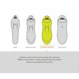 Dimensions sac de couchage Nemo Disco Men's 15