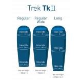 Dimensions Sac de couchage Sea To Summit Trek TKII