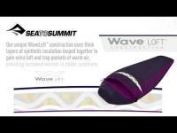 Sea to Summit - WaveLoft
